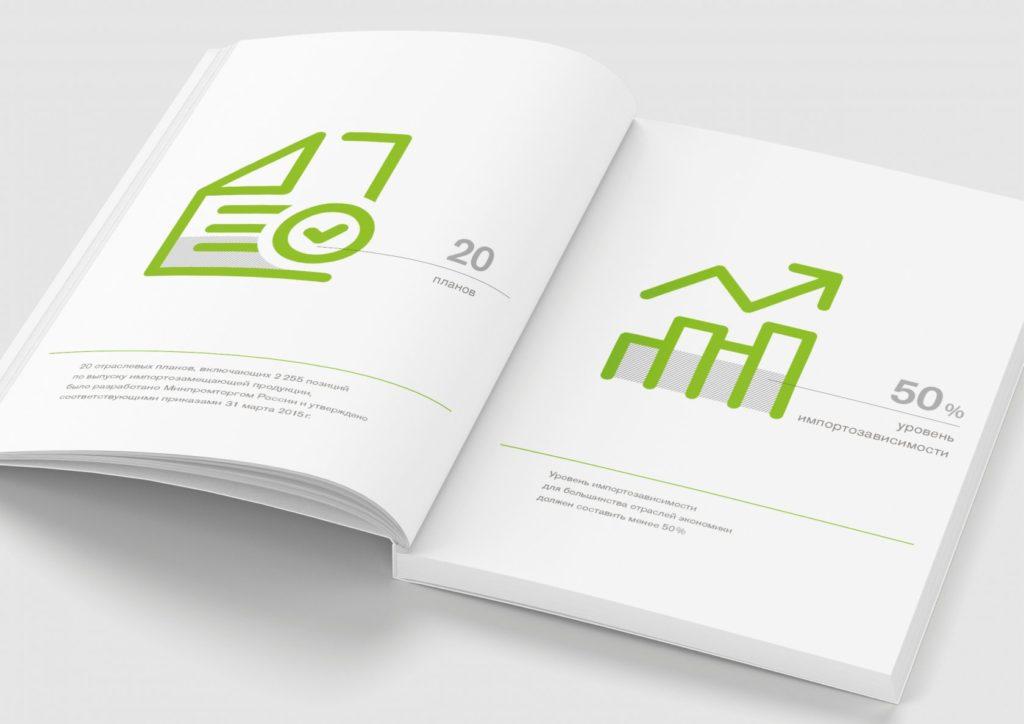prezentacziya-biznes-plan