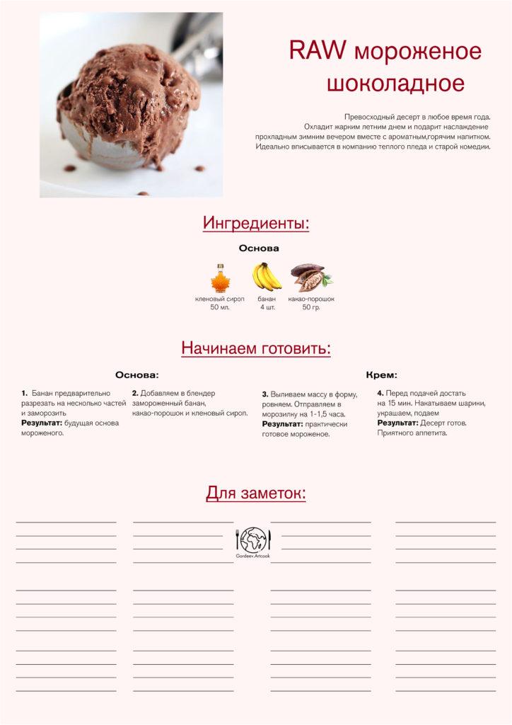 Shokoladnoe_morozhenoe