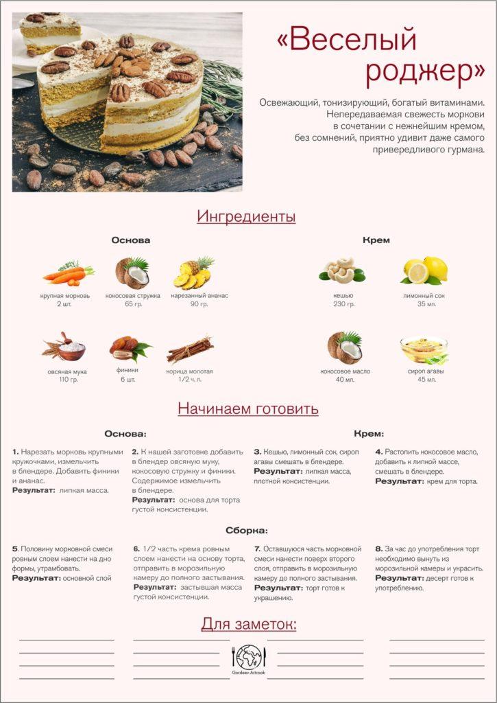 Vesely_Rodzher