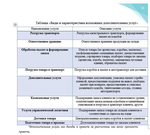 завод бизнес-план 5